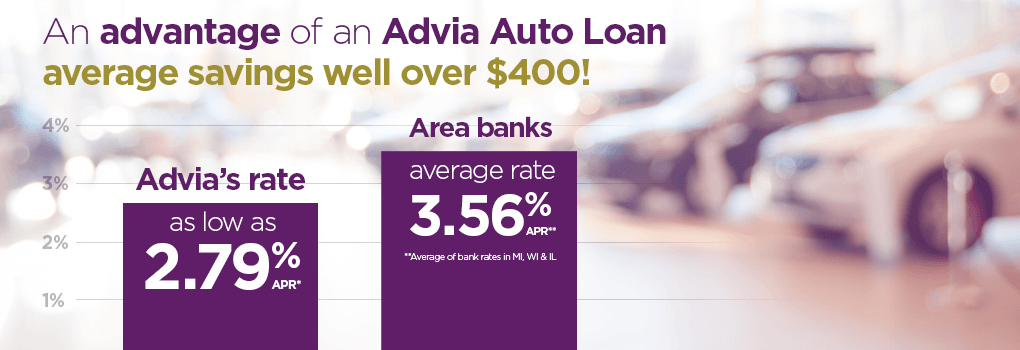 Members who choose Advia for their auto loan experience a savings well over $400 when compared area banks!